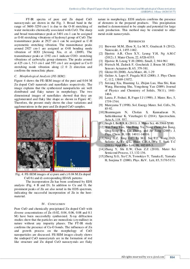 synthesis of copper nanoparticles pdf