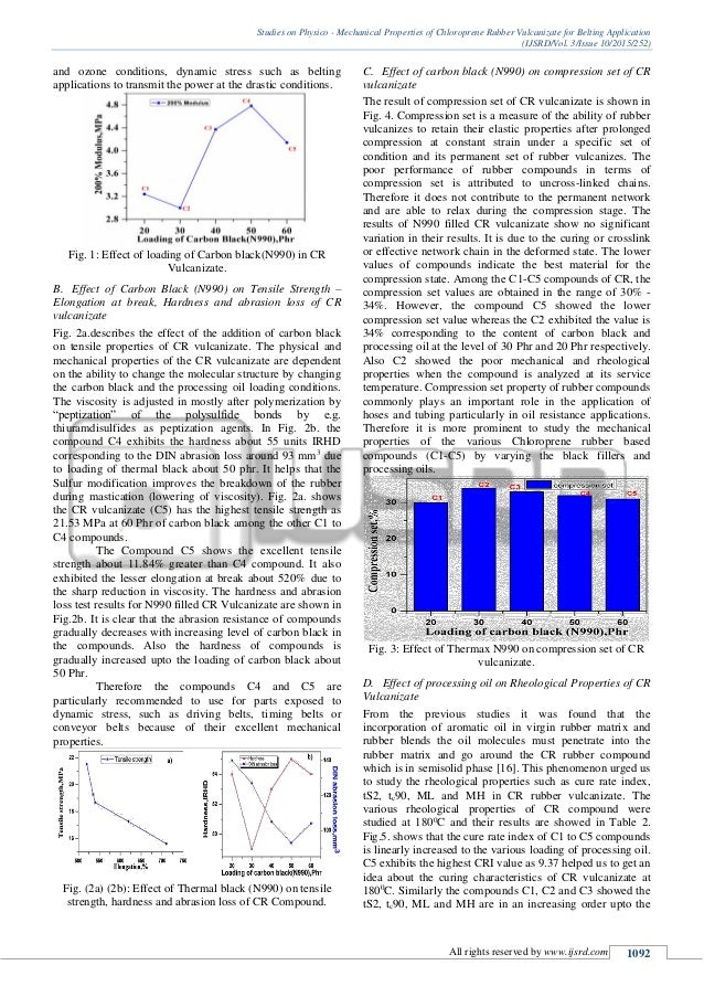 Studies On Physico Mechanical Properties Of Chloroprene