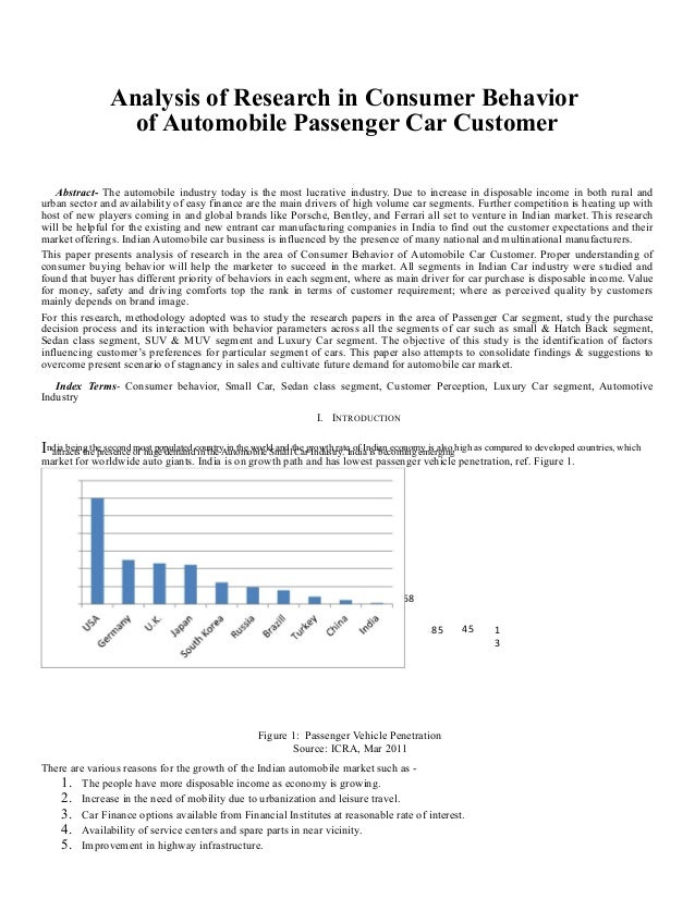 international car buying behaviour Factors influencing consumer buying behaviour of luxury branded goods khor eng tatt research report in partial fulfillment of the requirements for the degree of.