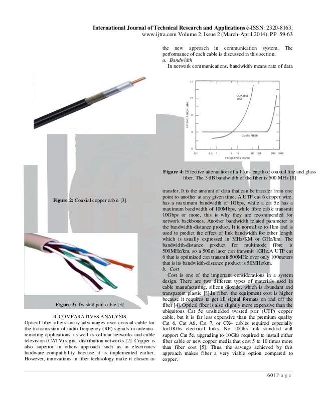 optical communication IEEE PAPER 2016