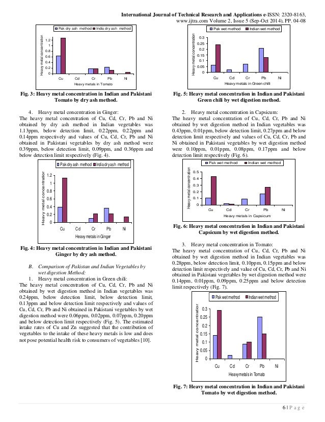ASSESSMENT OF HEAVY METALS CONCENTRATION IN INDIAN AND PAKISTANI VEGETABLES Slide 3
