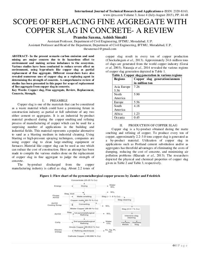 COPPER SLAG CEMENT PDF DOWNLOAD
