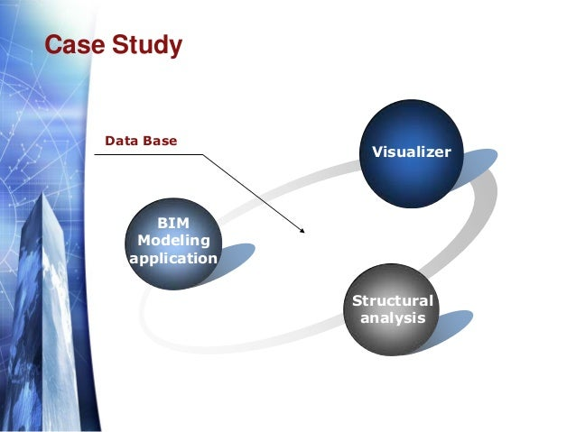 Case Study BIM Modeling application Visualizer Structural analysis Data Base