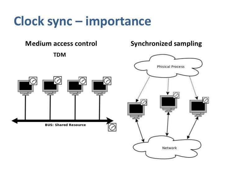 Clock synchronization using servo-clock