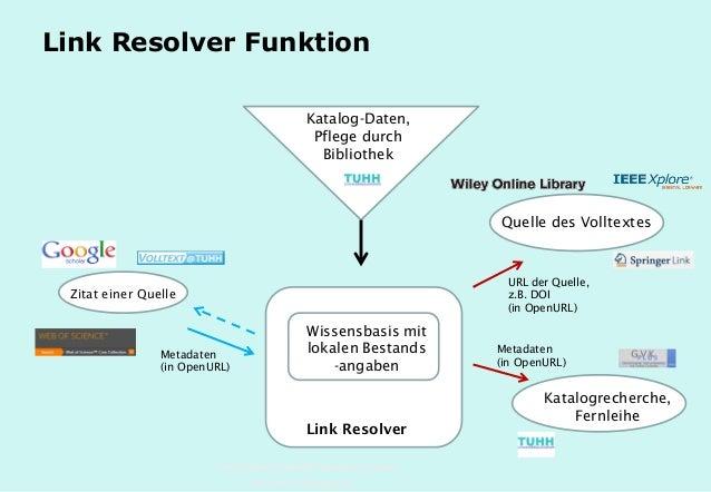 Technische Universität Hamburg-Harburg www.tub.tu-harburg.de Link Resolver Funktion Zitat einer Quelle Link Resolver Quell...