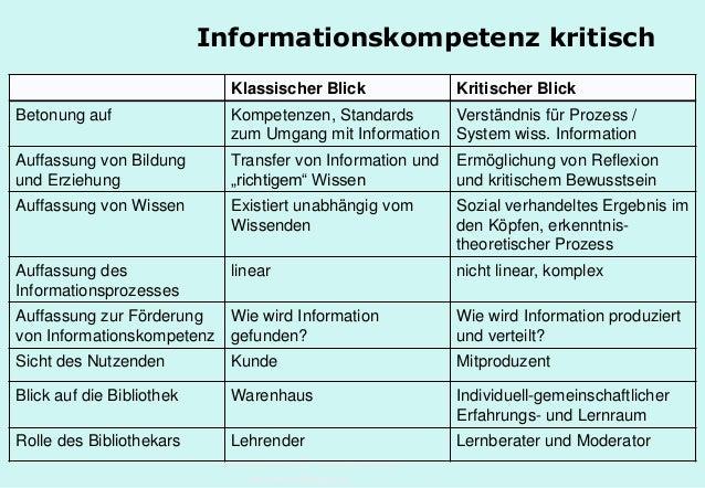 Technische Universität Hamburg-Harburg www.tub.tu-harburg.de Klassischer Blick Kritischer Blick Betonung auf Kompetenzen, ...