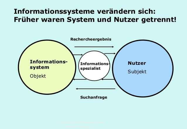 Technische Universität Hamburg-Harburg www.tub.tu-harburg.de Informations- system Objekt Nutzer Subjekt Suchanfrage Recher...