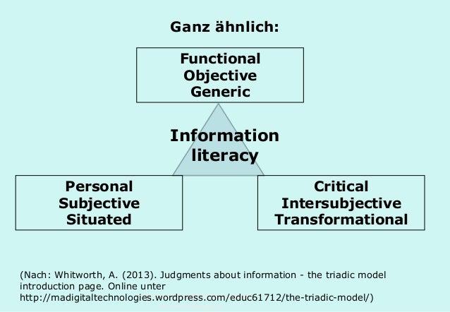 Technische Universität Hamburg-Harburg www.tub.tu-harburg.de Ganz ähnlich: Information literacy Functional Objective Gener...