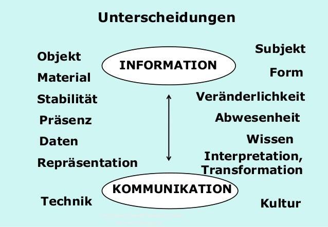 Technische Universität Hamburg-Harburg www.tub.tu-harburg.de Unterscheidungen Objekt Material Subjekt Form Stabilität Verä...