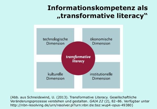 """Technische Universität Hamburg-Harburg www.tub.tu-harburg.de Informationskompetenz als """"transformative literacy"""" (Abb. aus..."""