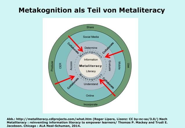 Technische Universität Hamburg-Harburg www.tub.tu-harburg.de Metakognition als Teil von Metaliteracy Abb.: http://metalite...