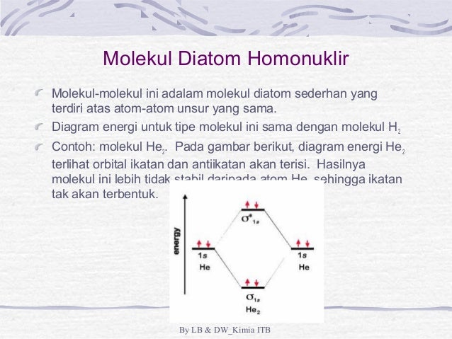 Ikatan kimia dan struktur molekul by lb dwkimia itb 68 ccuart Choice Image