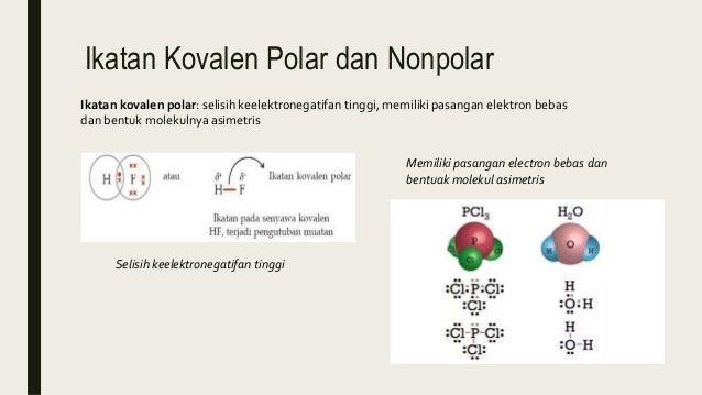 Ikatan Kimia Struktur Molekul Dan Polaritas