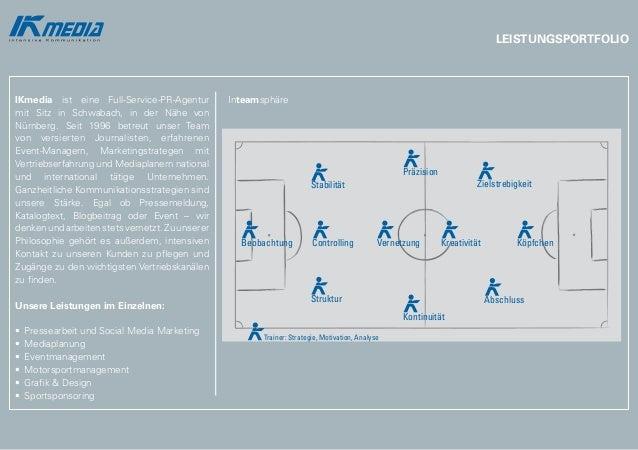 leistungsportfolio IKmedia ist eine Full-Service-PR-Agentur mit Sitz in Schwabach, in der Nähe von Nürnberg. Seit 1996 bet...