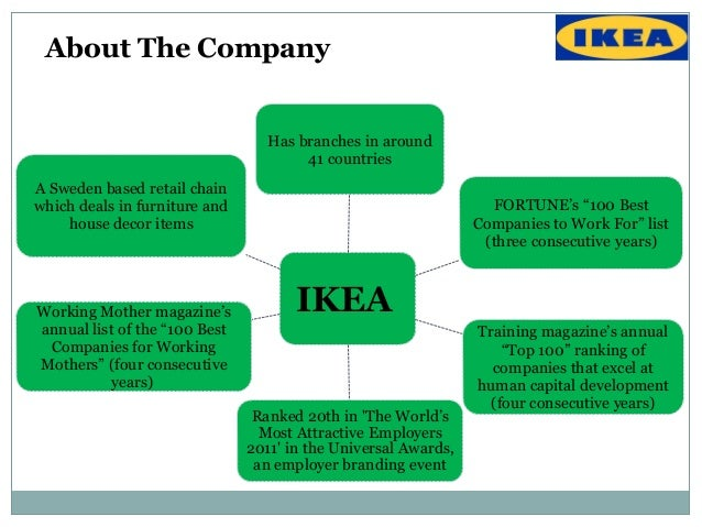 "organisational structure of the ikea company commerce essay Enhancing organizational efficiency by eliminating certain positions and  we view a business model as a system of activities that depicts the way a company ""does."