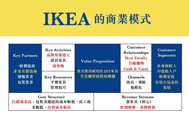 ikea s promise of value Ikea's flat packing idea has proven to  (jp lederach, 1995) culture consists of the various social and moral values which  seeking the false promise of.