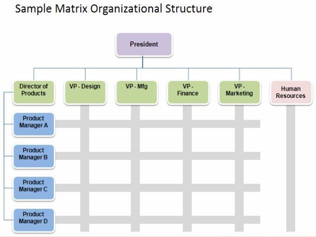 ikea knowledge management Another two reports have been added for configuration managers the reports  are intended to provide an overview of the assets that the configuration  manager's.