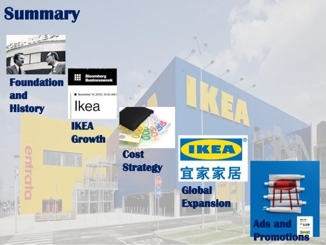 ikea case study questions Ikea case study ikea case study questions: 1a define business strategy and its purposes what is process view of an organization what are the main factors to be considered in the strategic analysis of an organization.