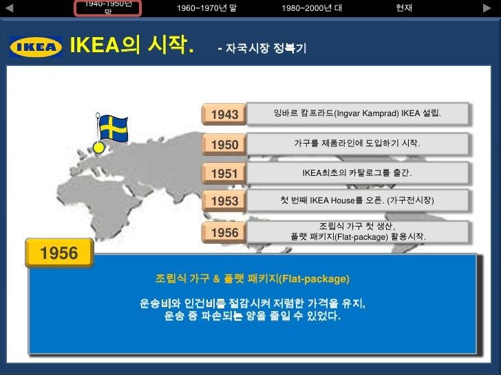 1940-1950년                        1960~1970년 말    1980~2000년 대           현재           말   IKEA의 시작.                    - 자...