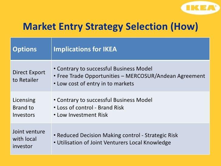 ikea growth strategy