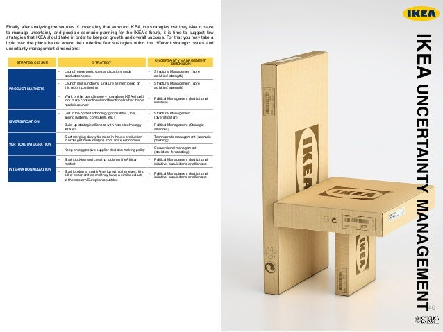 ikea strategies issues solutions This case study analyses how ikea adapted its strategies to expand and become profitable in china  modular solutions.