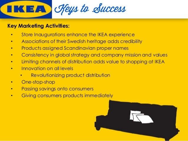 Marketing audit approach ikea