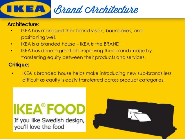 product portfolio ikea Ikea of sweden ikea of sweden, located in älmhult, sweden, employs the designers that design and develop the ikea range of products that are sold in ikea stores ikea designers work on the original principle, to create a better everyday life for the many people.