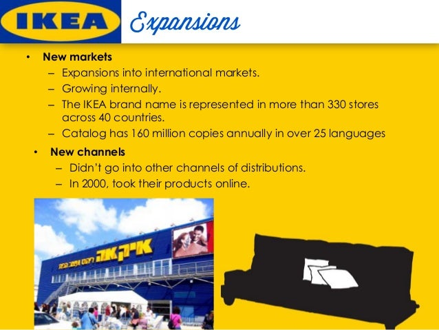 Number of employees of the IKEA Group worldwide 2017, by function