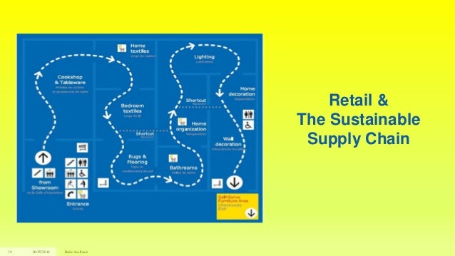 Ikea Building A Sustainable Supply Chain