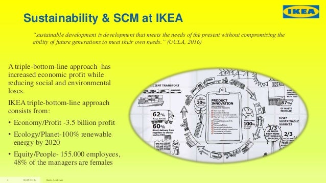 the function of ikea supply chain In-store logistics at ikea posted by steve banker on november 5, 2009 at many companies, the vision statement is comprised of empty words  supply chain brief.