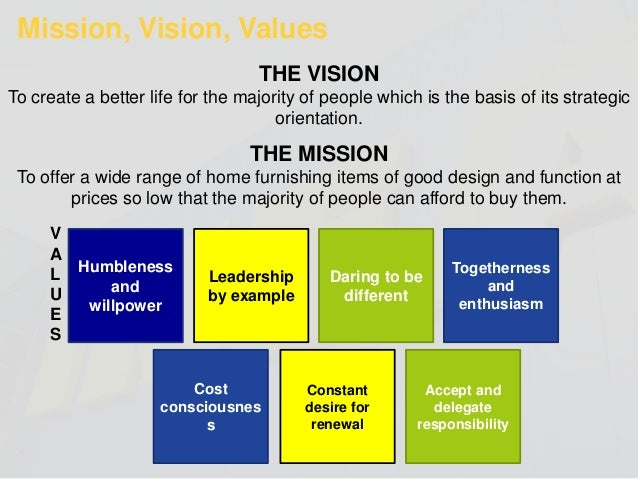 Leadership mission statement