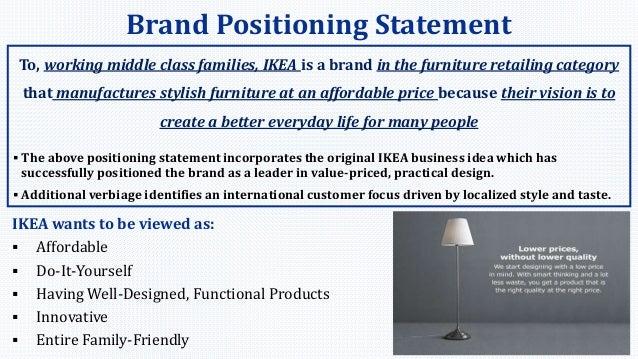 Brand Mental Map ...