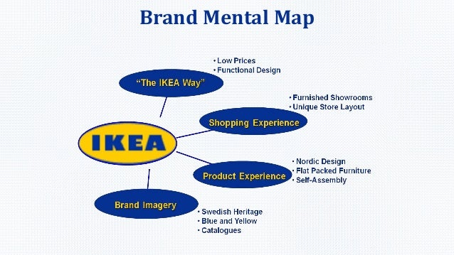 Journey of IKEA in US on starbucks locations us map, sam's club locations us map, mcdonalds locations us map, gamestop locations us map, walmart locations us map,