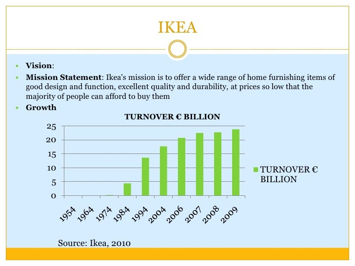 vision of ikea Ikea case study: strategic marketing & management – gaining competitive advantage in an international context published on october 8, 2015.