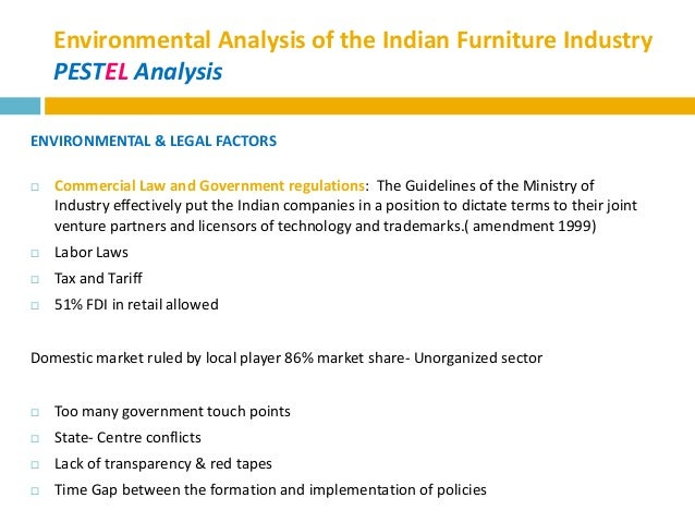 pest analysis of furniture industry in india This article performs a swot analysis of ikea by focusing on the key drivers of success ikea is already drawing up plans to enter markets like china and india with a clear strategy of cost pestle analysis of the global aviation industry pestle analysis of starbucks pestle analysis.
