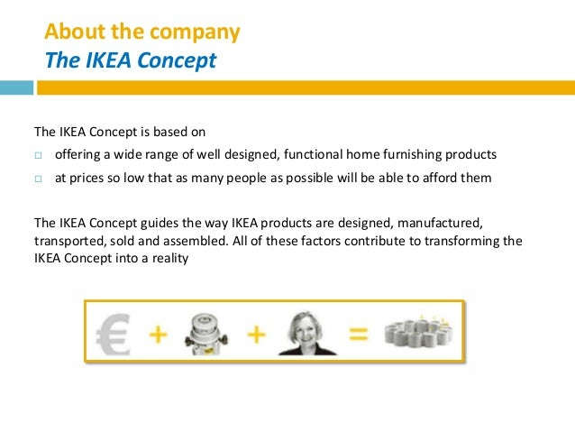 Ikea invades india market research report on entry for Concept ikea