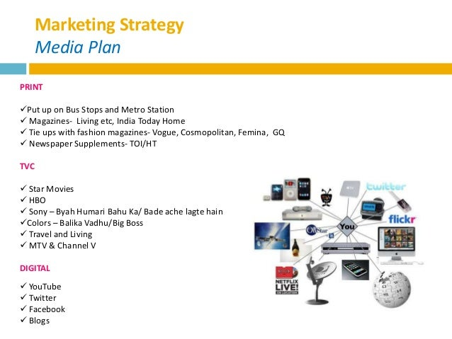 ikeas future market strategy Ikea analysis report on the marketing strategy in us market and expansion beyond ikea analysis report on the marketing strategy in us market and expansion beyond.