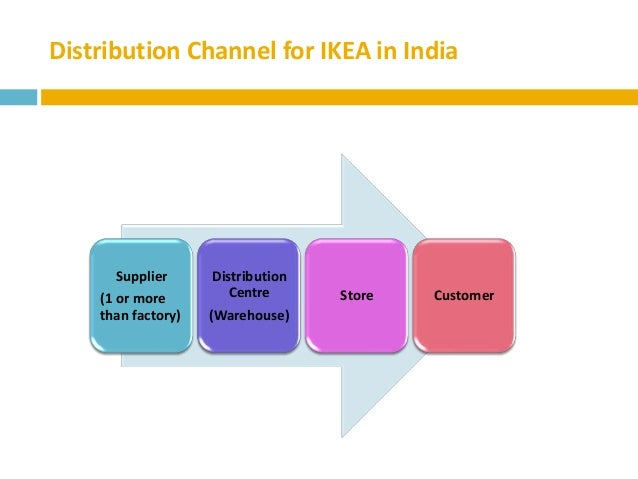 ikea distribution channel Ikea case analysis  position of ikea support it to use extensive distribution channel • ikea need to take in-depth study of cultural values.