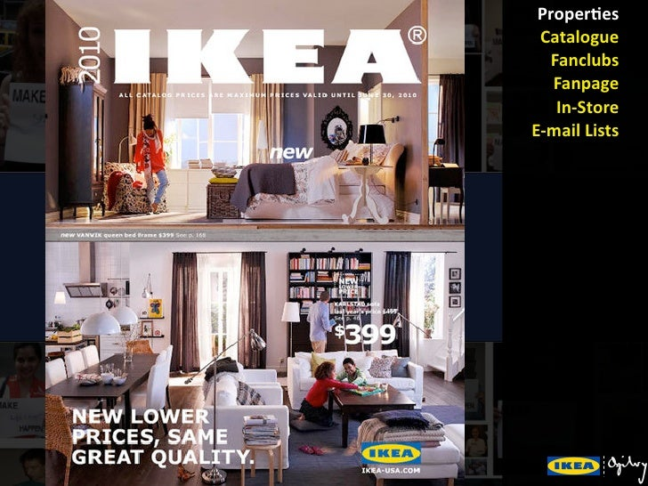 Ogilvy Intern Project Ikea