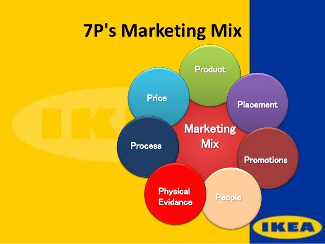 Ikea Marketing Mix