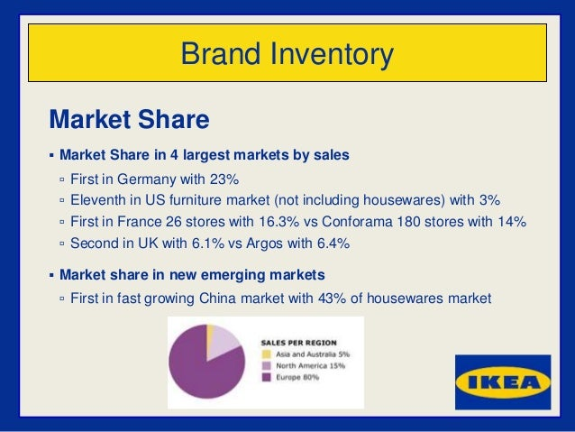 Ikea mba brand marketing study Uk home furniture market