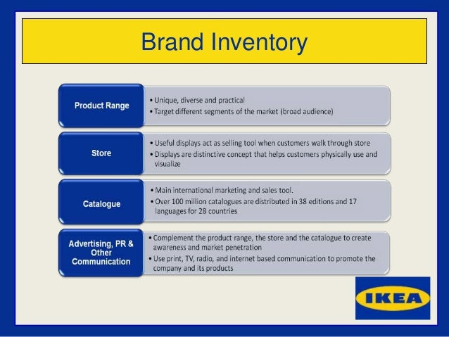 ikea international marketing strategy in brazil Developing a market entry strategy for brazil - 1 international and domestic investors in how to manage and implement marketing efforts.