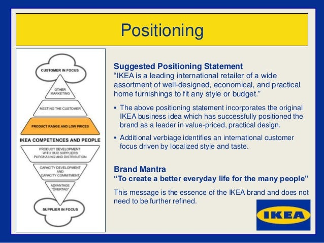 ikea perceptual map Marketing analysis of ikea in china before looking at the marketing strategy used by ikea in china perceptual map for ikea and competitors in china high price luolai philips quality.