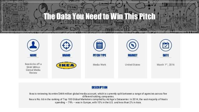 Ikea Pitch Brief