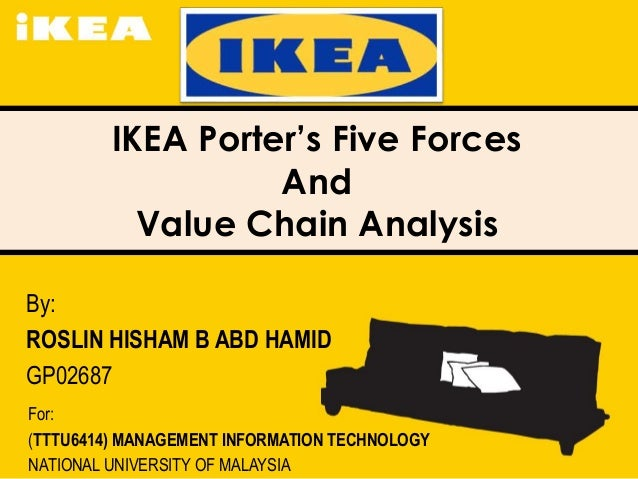 IKEA Porter's Five Forces  And  Value Chain Analysis  By:  ROSLIN HISHAM B ABD HAMID  GP02687  For:  (TTTU6414) MANAGEMENT...