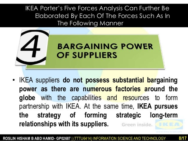 porters five forces analysis and smuckers Wikiwealth's comprehensive five (5) forces analysis of smuckers includes bargaining power of supplies and customers what is porter's five forces analysis.