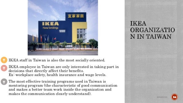 """Technology Management Image: BUSINESS MODEL OF """"IKEA"""" HUMAN RESOURCE MANAGEMENT AND"""
