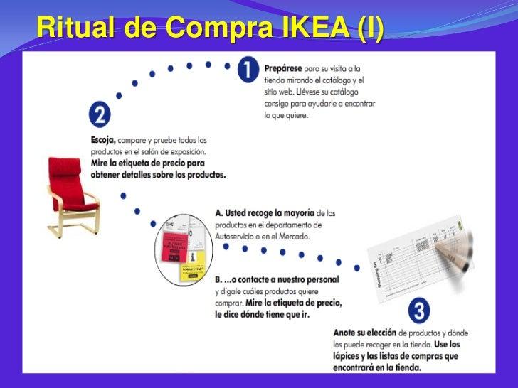 como es el.organigrama de ikea