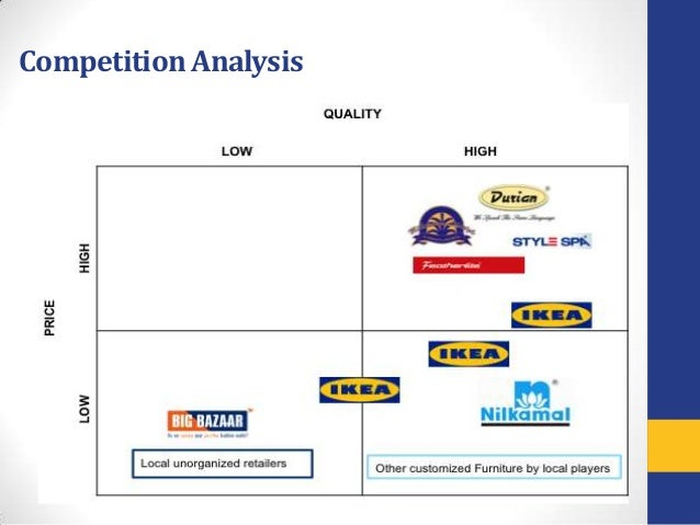 strategy mapping with Ikea In India on Presentation Customer Acquisition besides Digital Healthcare Detailed Presentation Pdf additionally Tournament Elimination Brackets 16 Teams in addition Multi Region Support for Heat likewise News Mrap Road Map.