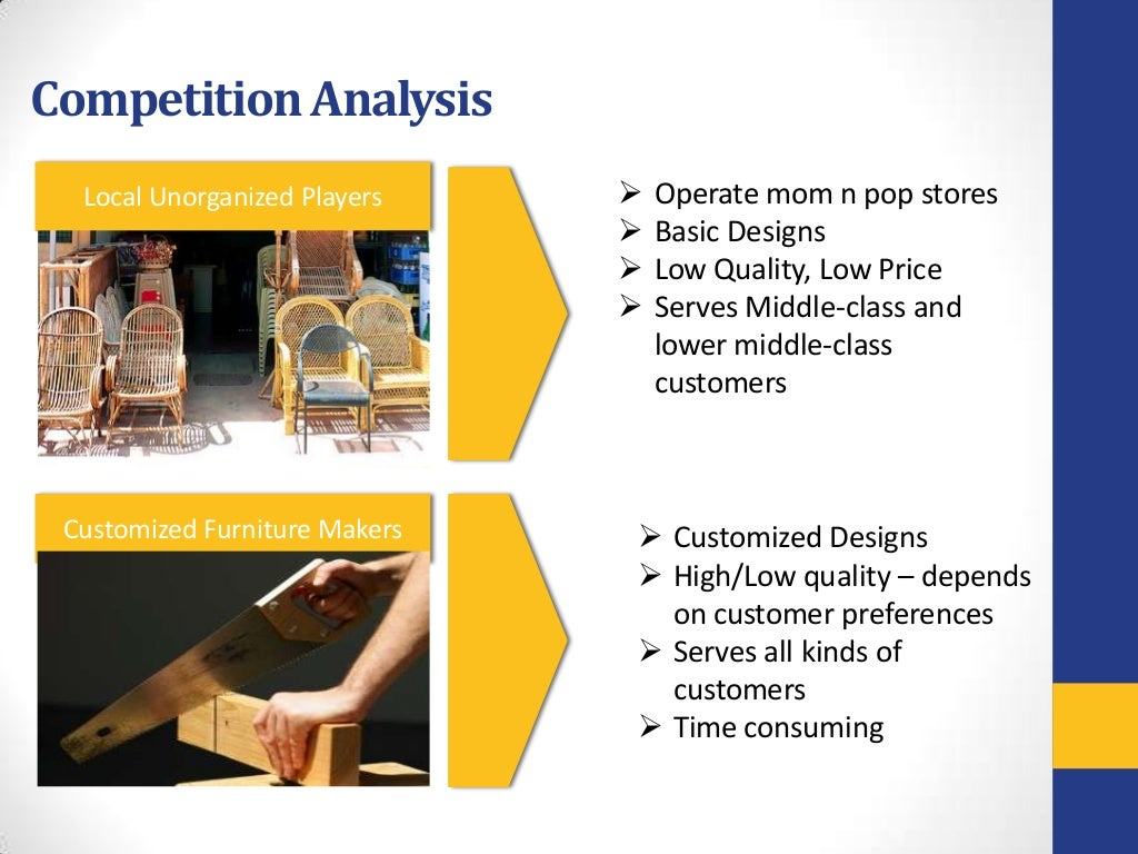 ikea in india Ikea thank you overview: the firm & market analysis market entry strategy pest analysis marketing mix - 7p's viability questions suggestions.